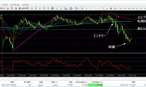 trade-shuho